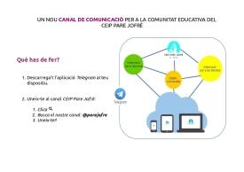 cartell-telegram